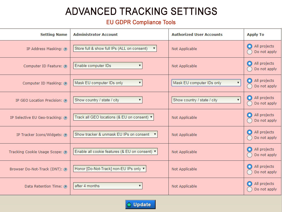Visitor IP Tracking, IP Stats Analysis & IP Control by TraceMyIP.org Screenshot 9